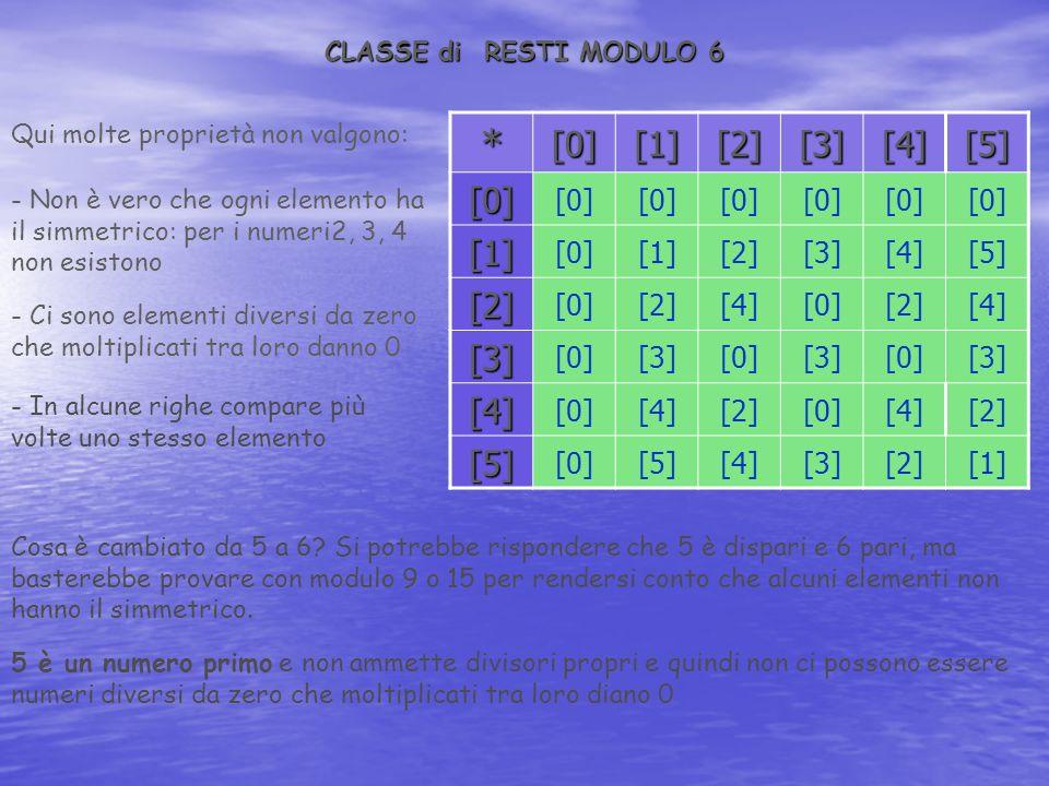 * [0] [1] [2] [3] [4] [5] CLASSE di RESTI MODULO 6
